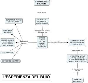 MAPPA 1_BUIO
