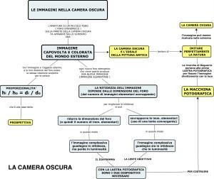MAPPA 3 CAMERA OSCURA