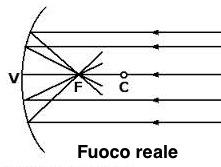 FUOCO REALE