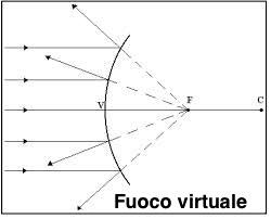 FUOCO_VIRTUALE