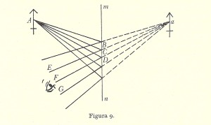 Fig. 9 Optics 1