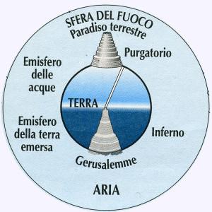 SFERA SUB-LUNARE copia