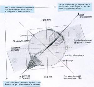 astronomia dantesca 1 copia