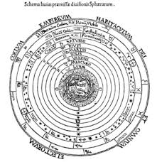 cosmologia_medievale