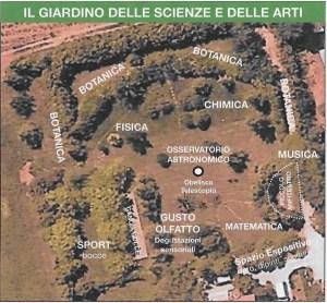 giardino_arte-e-scienza