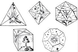 solidi-platonici-e-4-elementi