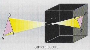 camera-oscura_1-1-copia