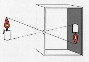 geometria_ombre-2