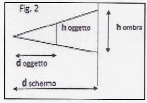 geometria_ombre-3