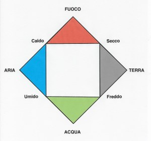 quattro-elementi-1